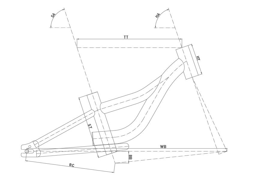 Geometría CONOR ROLLING 12 2020