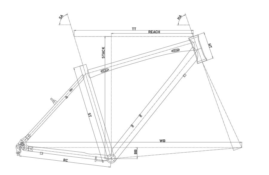 Geometría Conor City 24V 2020