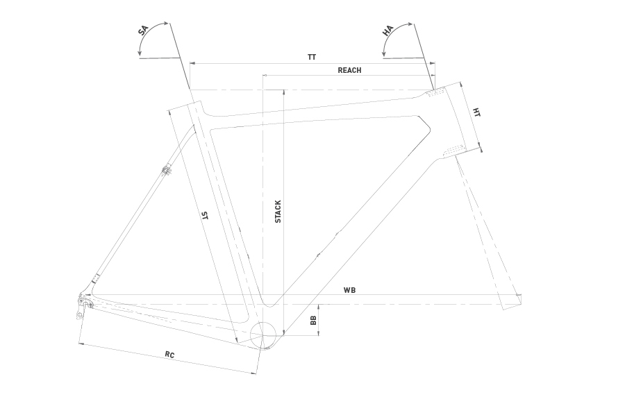 Geometría WRC RUSH ULTEGRA 2020
