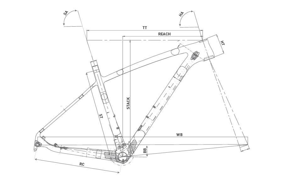 Geometría WRC SPECIAL GX 29 2020