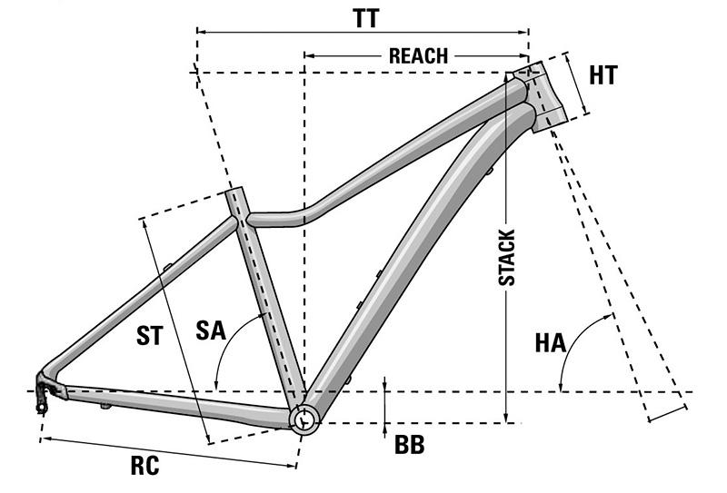 Bicicleta de montaña Lapierre Edge 2.7 W 2020
