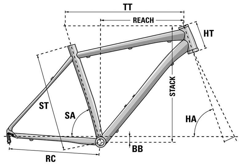 Bicicleta de montaña Lapierre Edge 2.9 2020
