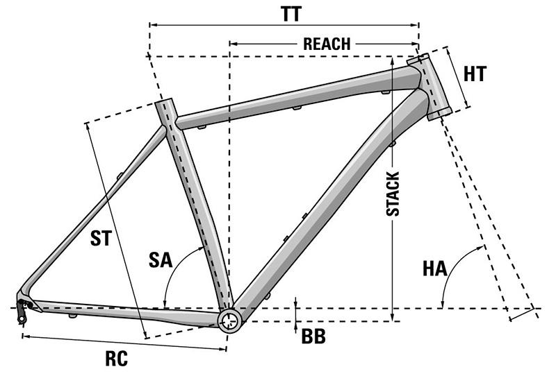 Bicicleta de montaña Lapierre Edge 5.7 2020