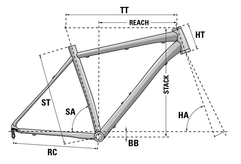 Bicicleta rígida de montaña Lapierre Edge 7.9 2020