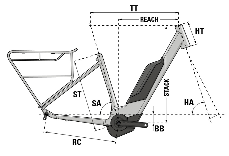 Bicicleta eléctrica Lapierre Overvolt Urban 3.3 2020