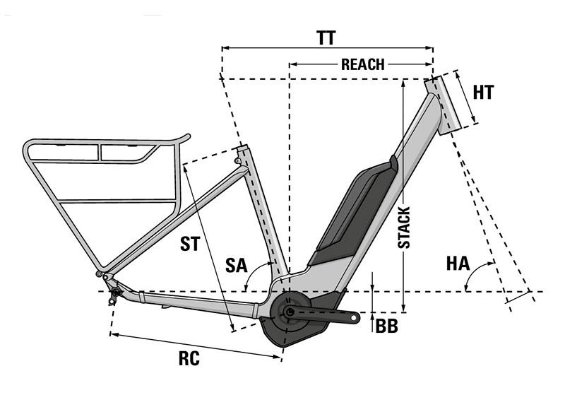 Bicicleta eUrban Lapierre Overvolt Urban 3.4 2020