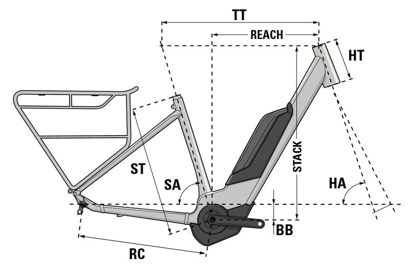 Bicicleta eléctrica Lapierre Overvolt Urban 4.4 2020