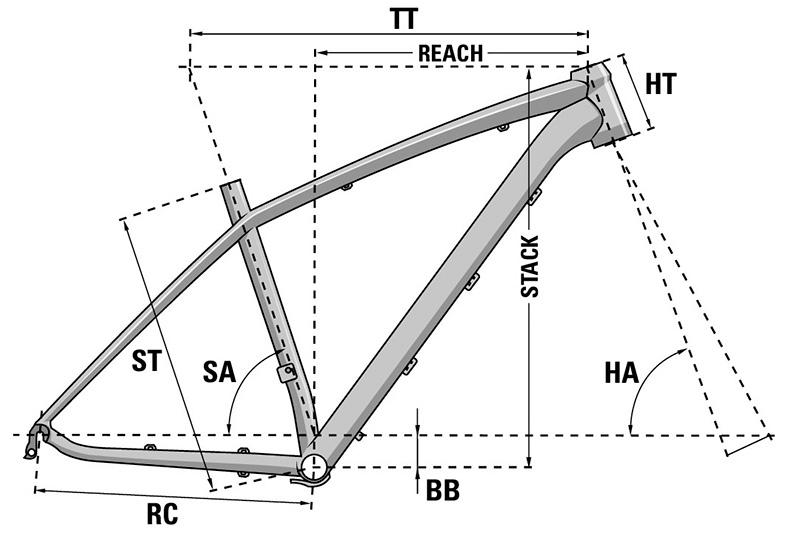 Bicicleta de XC Lapierre Prorace 3.9 2020