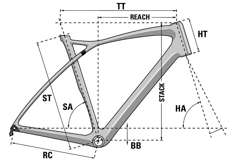 Bicicleta de carretera Lapierre Pulsium 500 2020