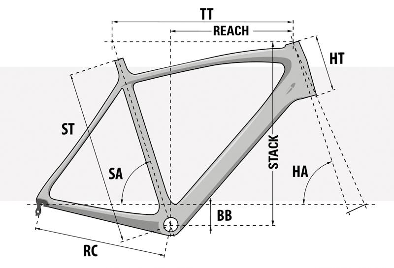Bicicleta carretera Lapierre Sensium 500 Disc 2020