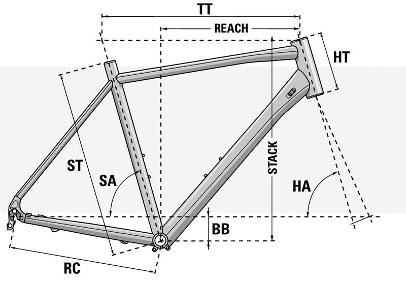 Bici de carretera Lapierre Sensium AL 300 W 2020