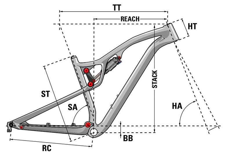 Bicicleta XC doble Lapierre XR 7.9 2020