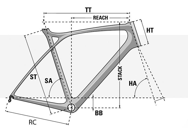 Bicicleta Lapierre Xelius SL 600 W Disc 2020