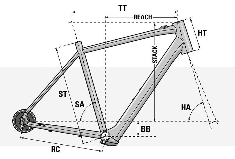 Bici eRoad Lapierre eSensium 200 W Flat 2020