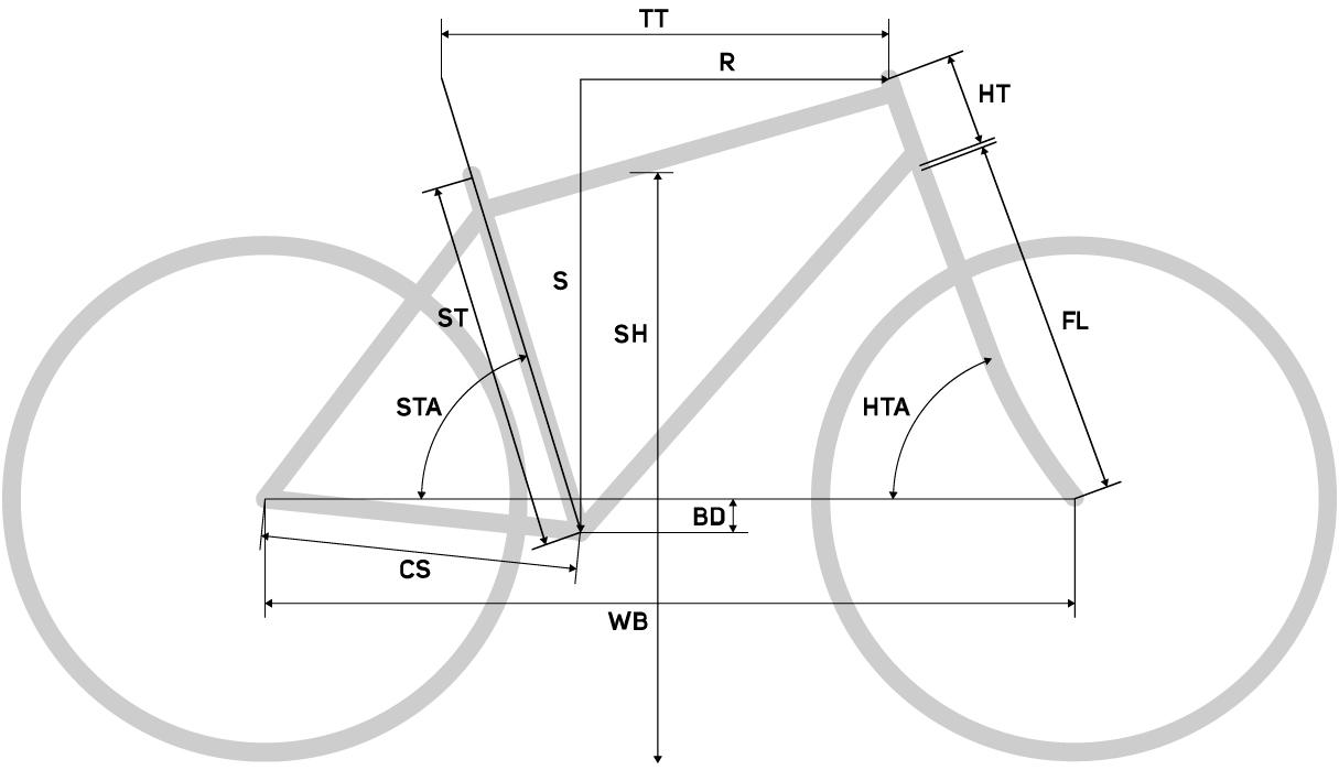 Geometría Merida Crossway 20-D 2020