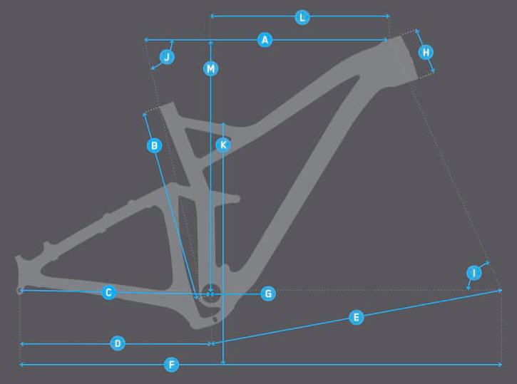 Bicicleta doble XC Niner RKT 9 RDO GX EAGLE 2020