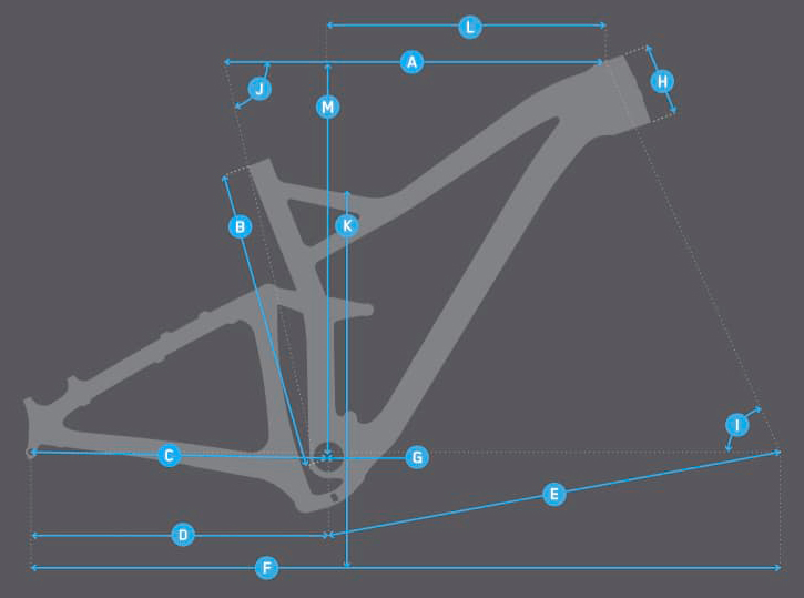 Bicicleta doble XC Niner RKT 9 RDO X01 EAGLE 2020