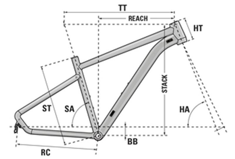 Bicicleta de montaña Lapierre Edge 2.7 2021