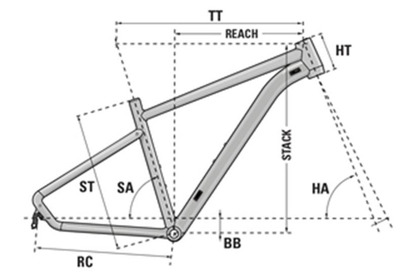 Bicicleta de montaña Lapierre Edge 3.9 2021