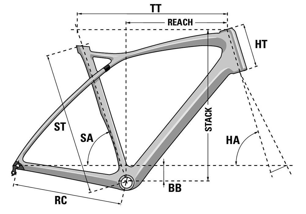 Bicicleta de carretera Pulsium 5.0 2021
