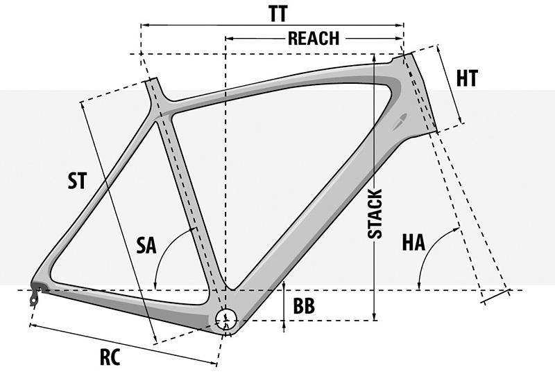Bicicleta de carretera Sensium 2.0 2021