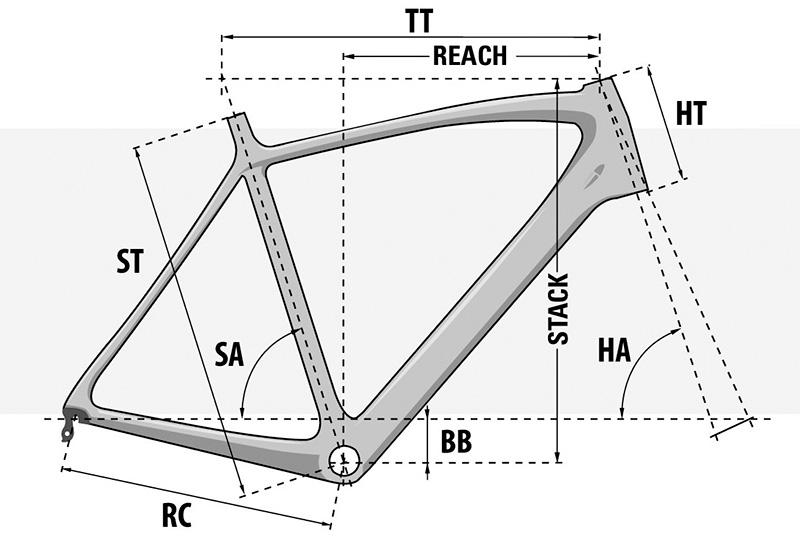 Bicicleta de carretera Sensium 2.0 W 2021