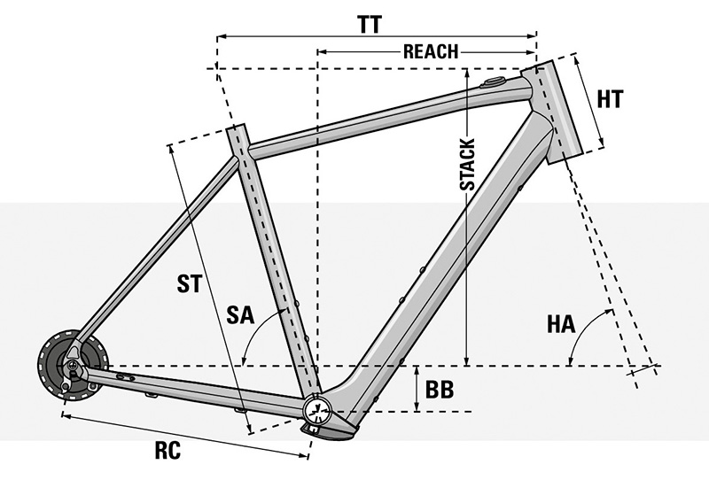 Bicicleta eRoad eSensium 3.2 W 2021