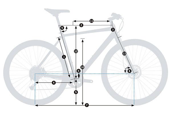 Bicicleta urbana Orbea Carpe 40 2021