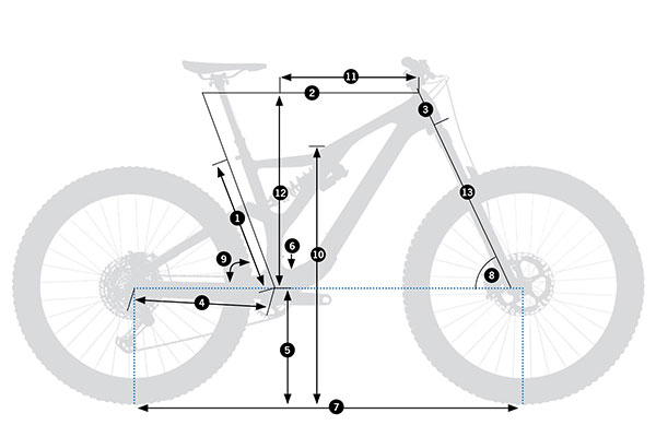 Bicicleta enduro Orbea Rallon M-TEAM 29 2021