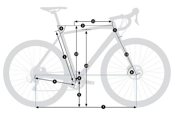 Bicicleta de gravel Orbea Terra H30 2021