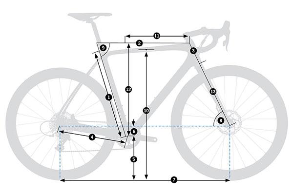 Bicicleta de gravel Orbea Terra M30 1X 2021