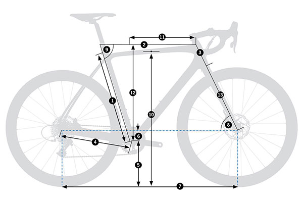 Bicicleta de gravel Orbea Terra M30 2021