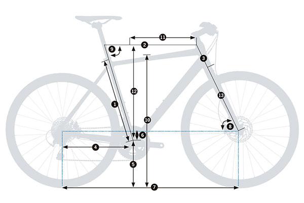 Bicicleta urbana Orbea Vector 10 2021