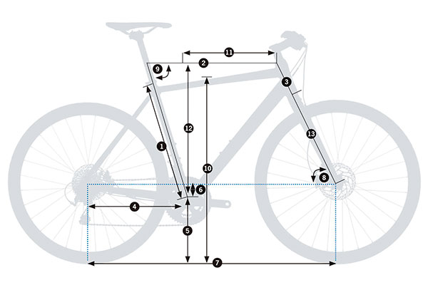 Bicicleta urbana Orbea Vector Drop 2021
